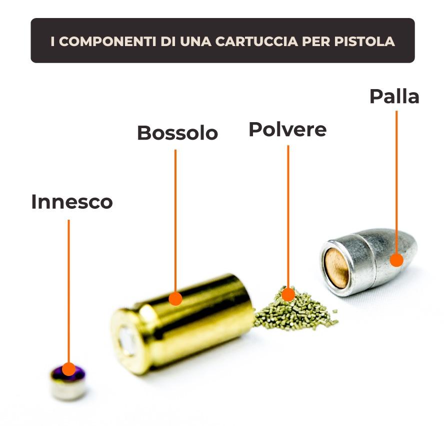 Cartucce-Per-Pistola-Componenti