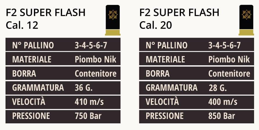 F2-Super-Flash-Calibro-12-20-1