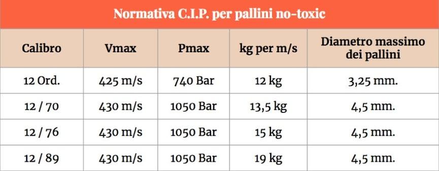 Normativa-Cip-No-Toxic.jpg