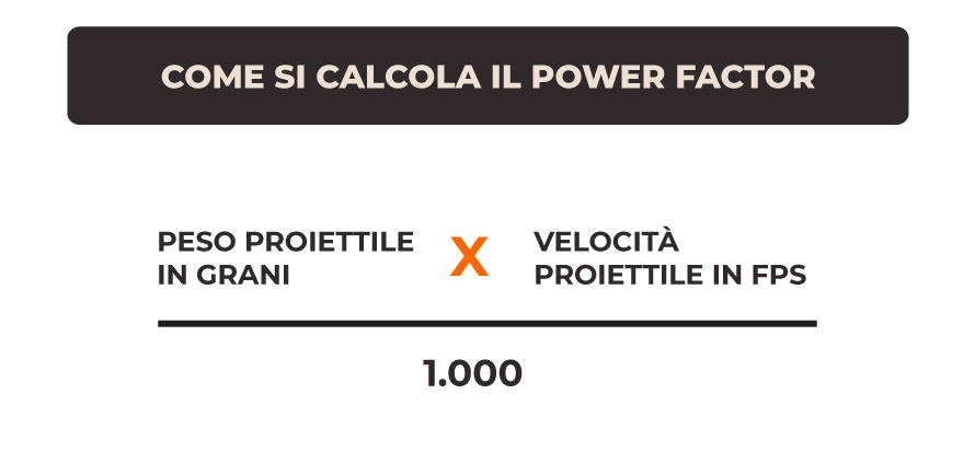 Power-Factor-Calcolo